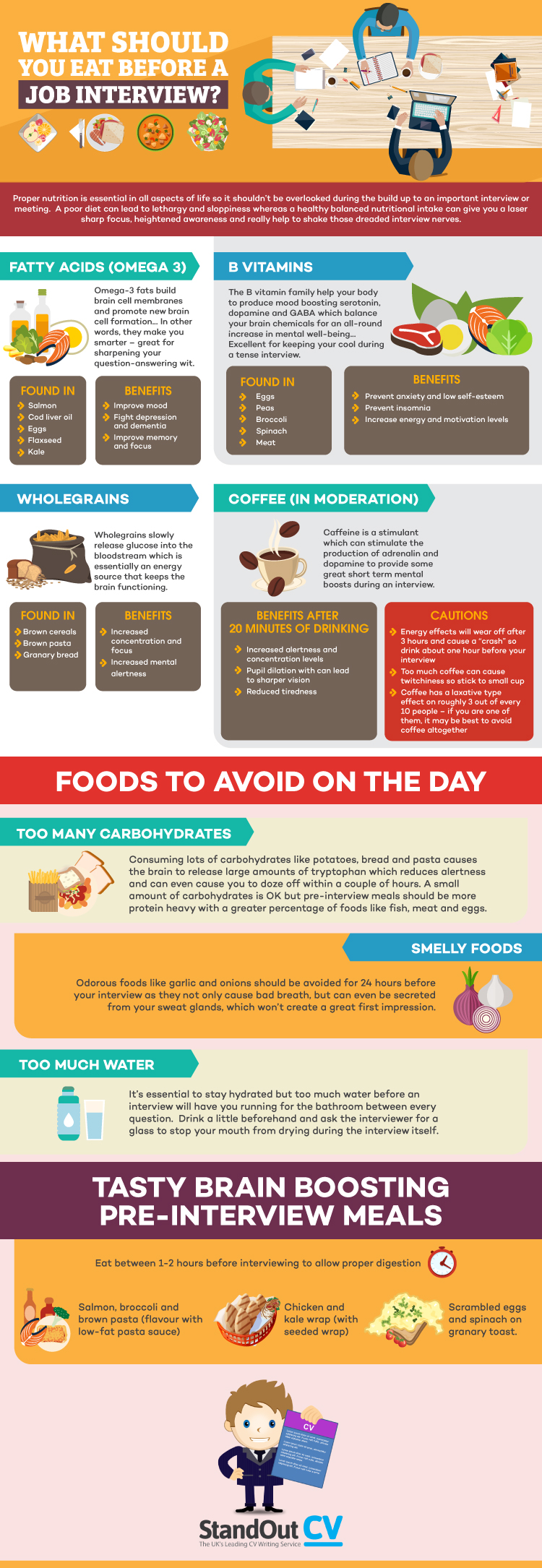What-To-Eat-Before-Interview_infographic (2)