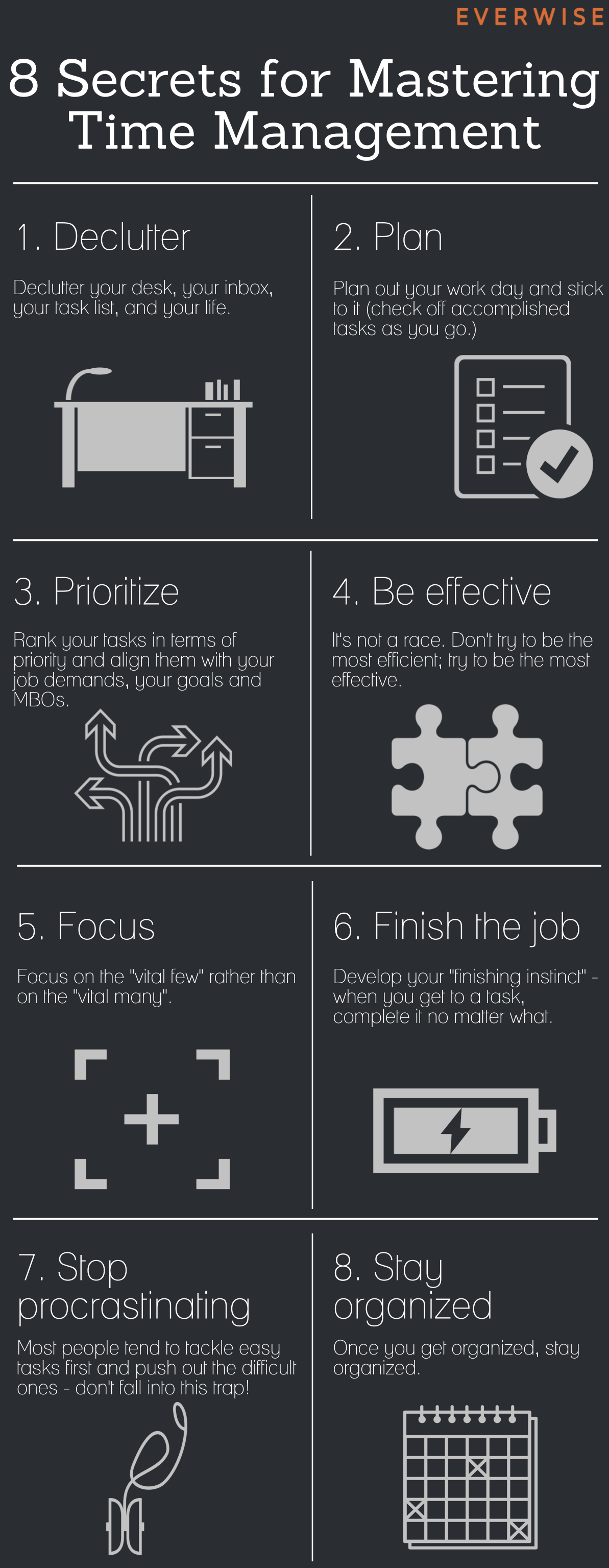 how to be productive and time management