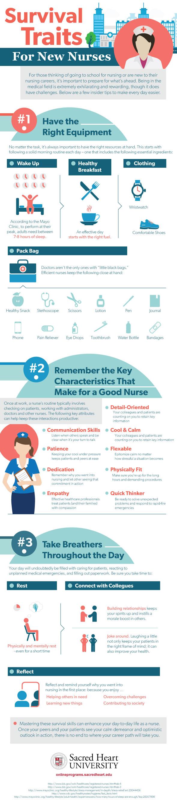 Survival-Traits-For-New-Nurses